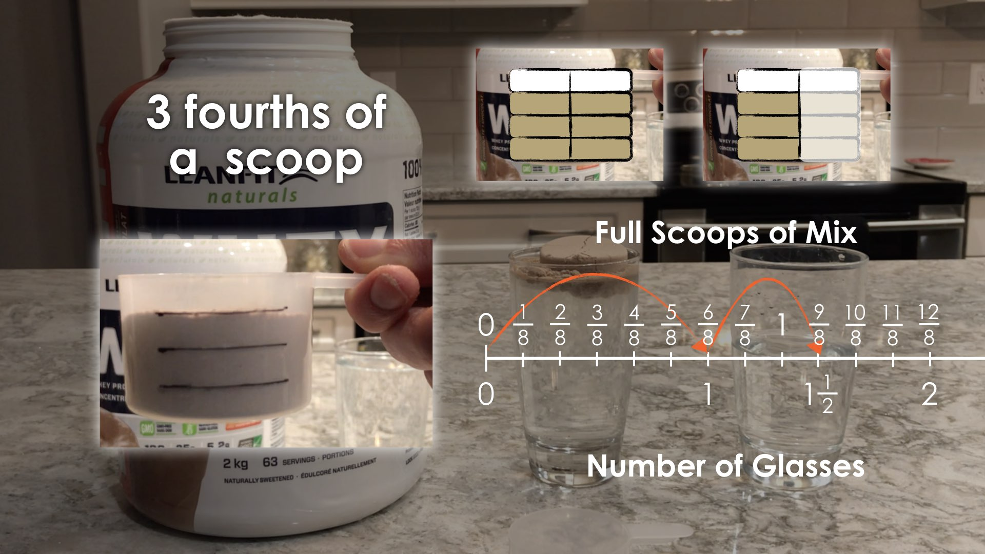 Protein Shakes 3 Act Math Task Extend 1 - Fuel Sense-Making Double Number Line 2