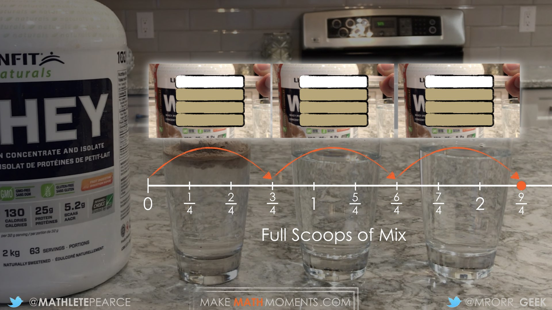 Protein Shakes 3 Act Math Task Fuel Sense-Making 2 - Number Line by Whole Glasses