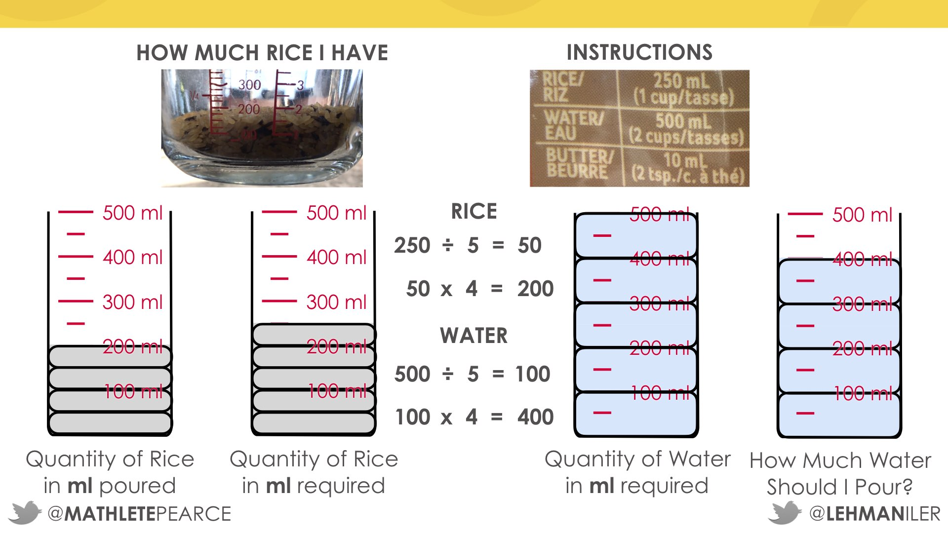 Uncle Bens Rice.024 using multiplicative comparison to find water