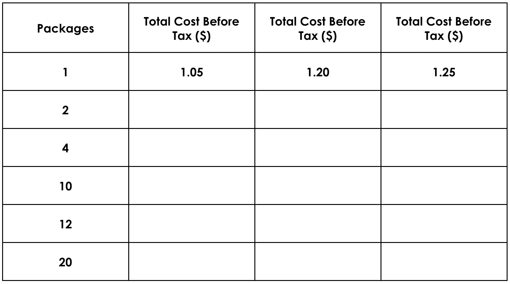Hot Chocolate Day 3 - Extension Q4 4 Column Ratio Table