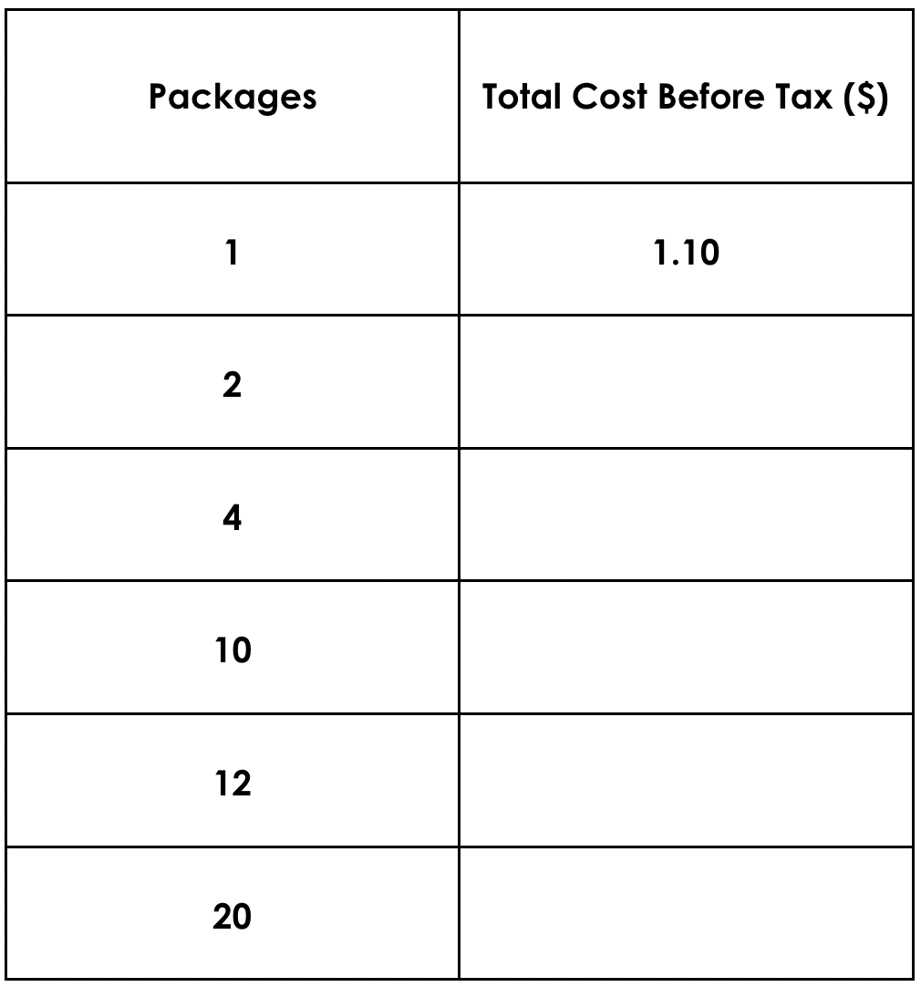 Hot Chocolate Day 3 Sense Making - Scoops Packages Ratio Table