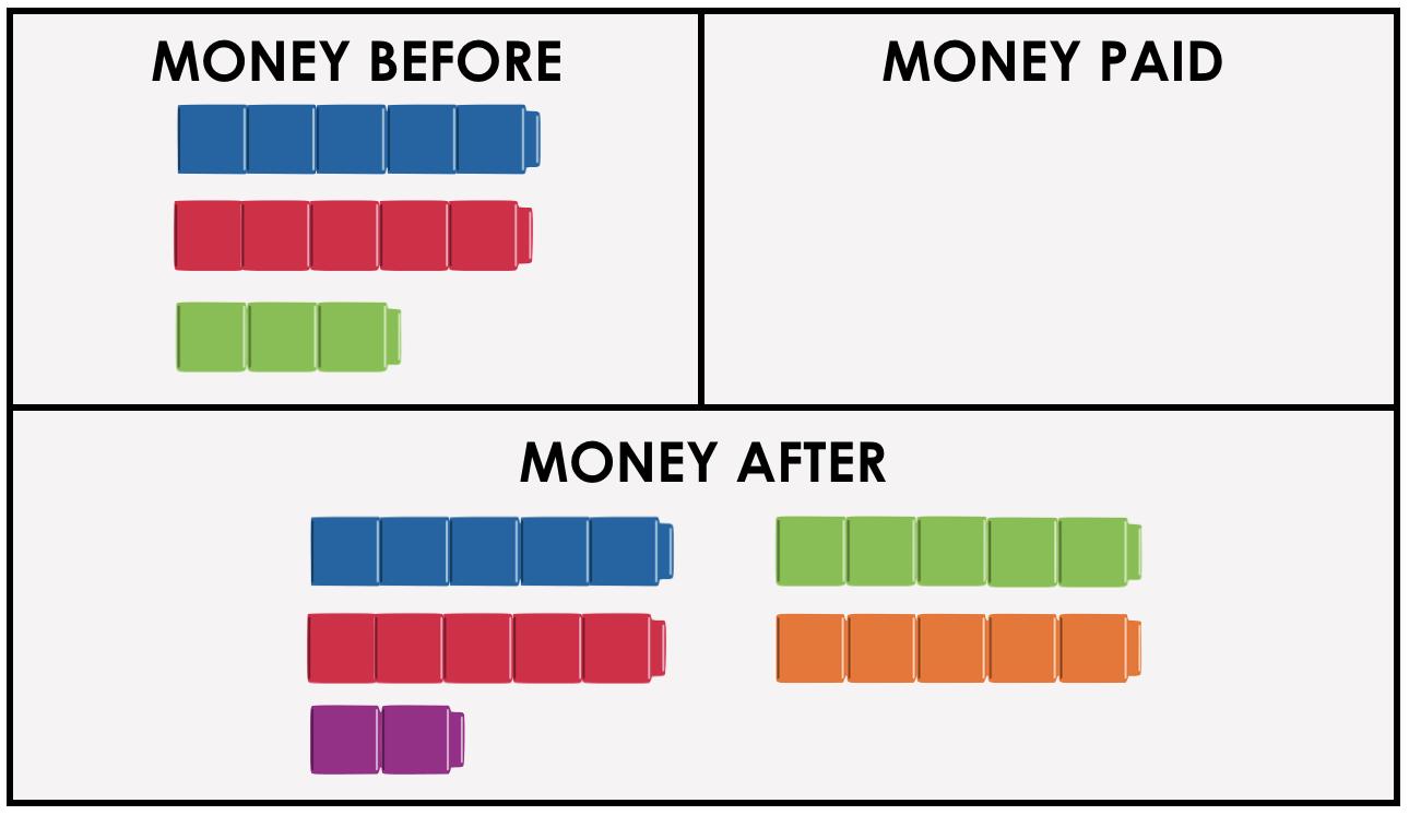 MMM - Gummy Worms - Day 5 Purposeful Practice Q2 Money