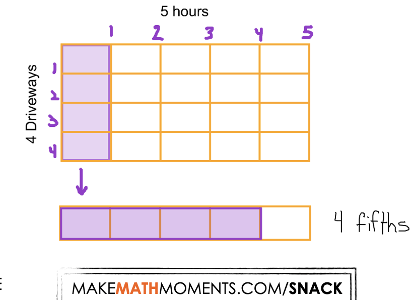 Snack-Time-Day-5-Assessment-BLM-Q4-Model.png