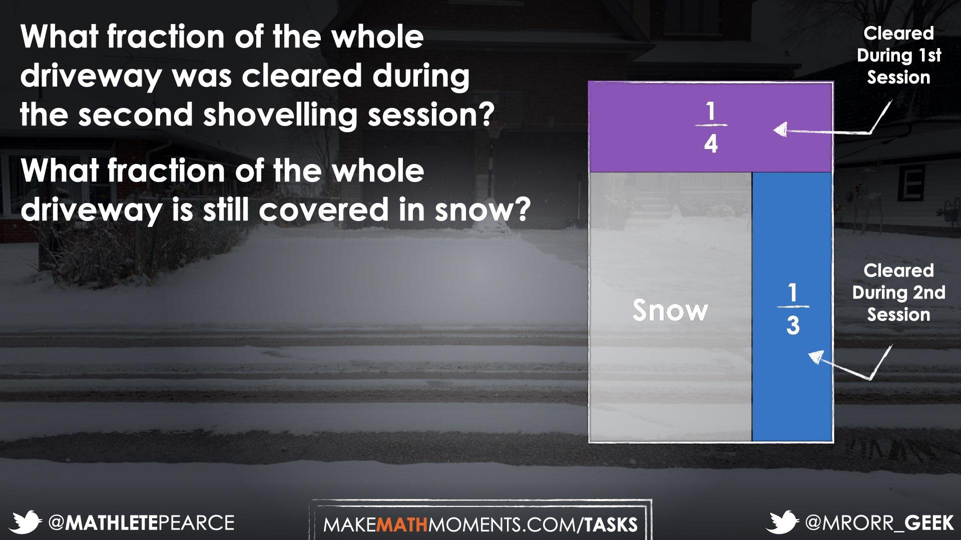 Shovelling-The-Driveway-Day-1-07-Sense-Making-Productive-Struggle-and-Update-Estimate-image.jpeg
