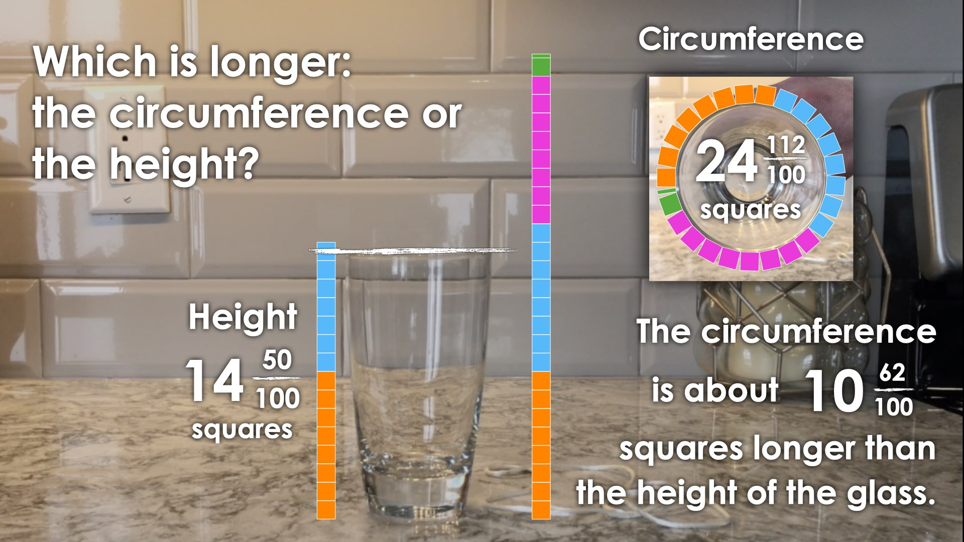 Going-In-Circles-Day-1-Circumference-vs-Height-11-Next-Moves-Consolidation-Image-2-Difference.001.jpeg