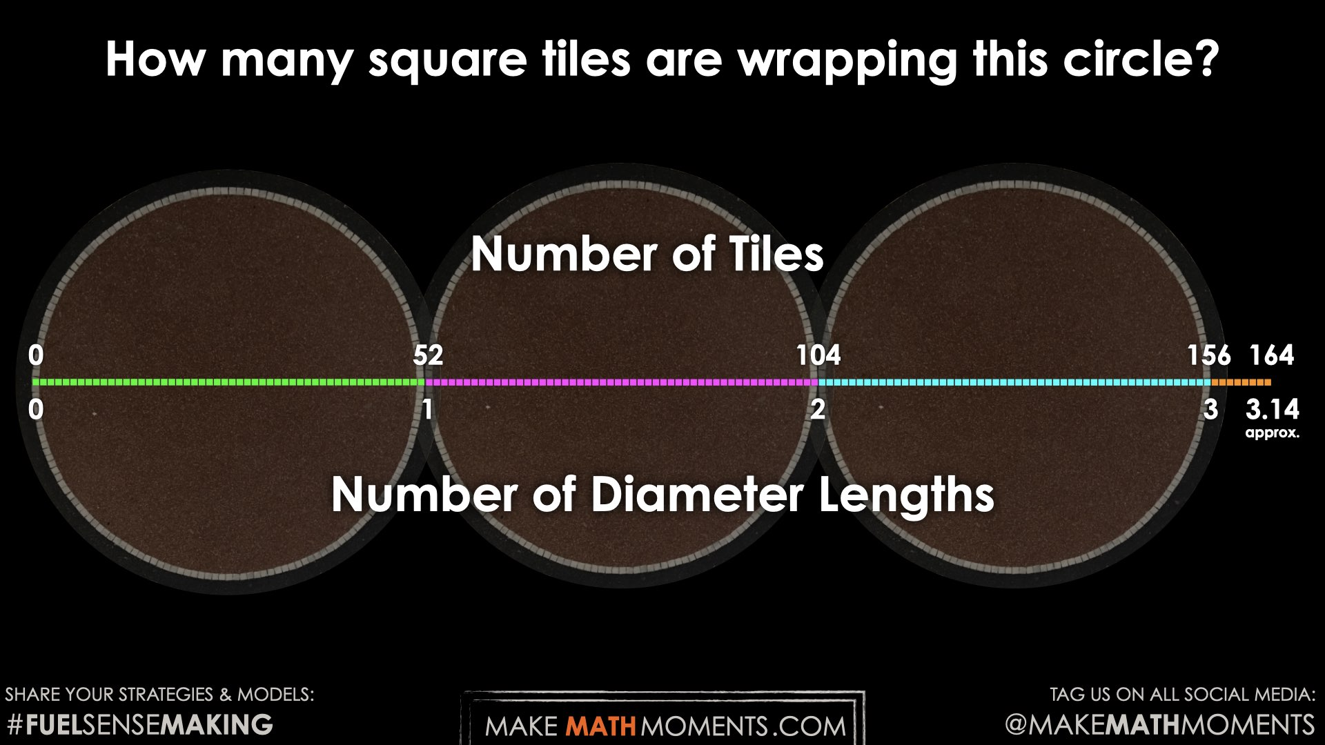 Going-In-Circles-Day-2-Tile-Circle-Circumference-08-Next-Moves-Reveal-Image.001.jpeg