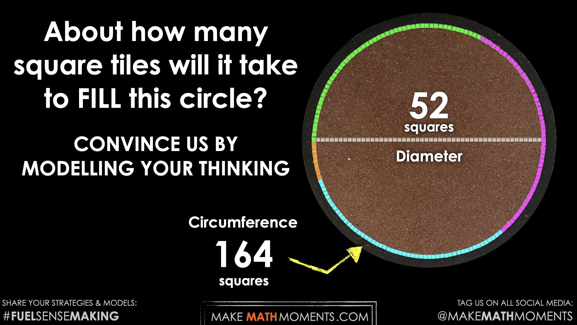 Going-In-Circles-Day-5-Tile-Circle-Area-04-Sense-Making-Prompt-Convince-Us.001.jpeg