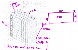Sugar Cubes [Day 1] - Sugar Cubes Lesson 13 Sense Making Student Approach 2