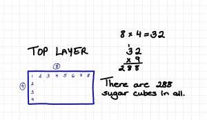 Sugar Cubes [Day 1] - Sugar Cubes Lesson 15 Sense Making Student Approach 3