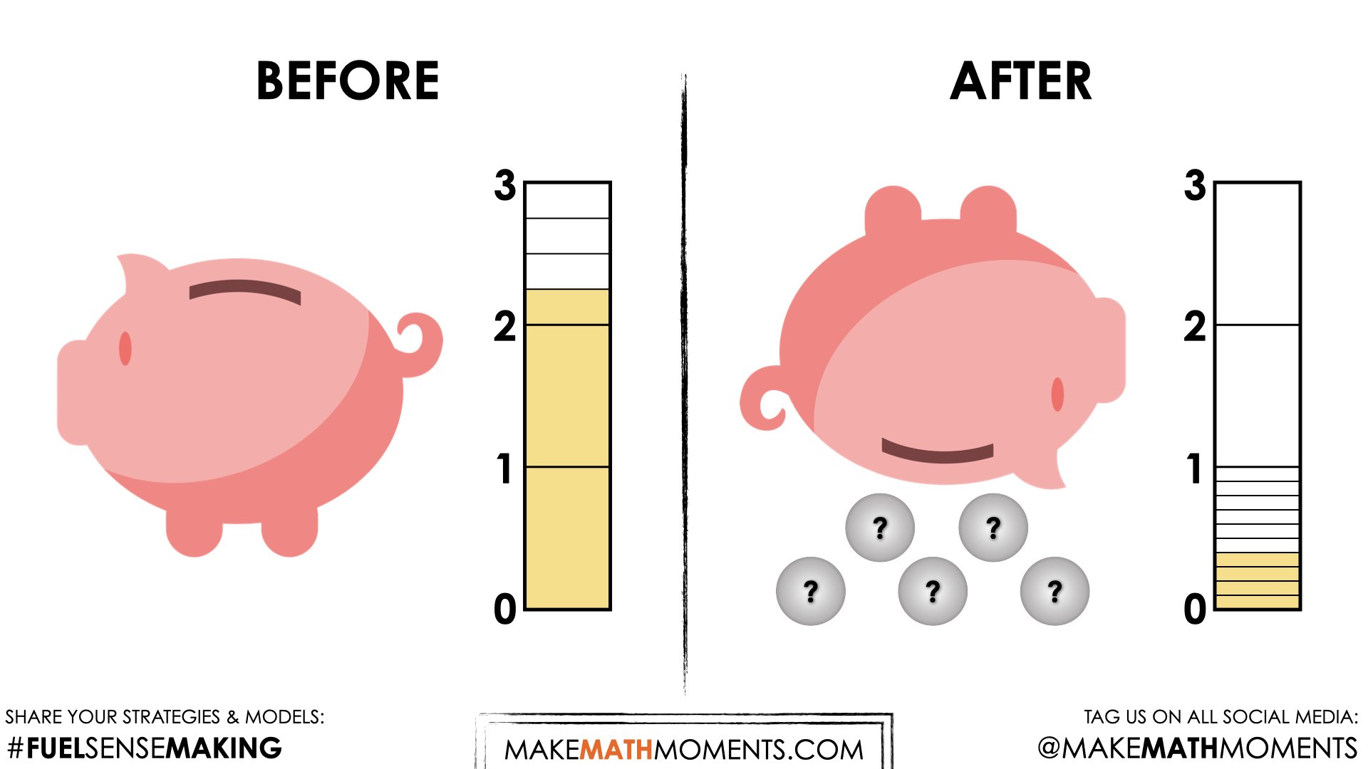 Piggy Bank Revisited [Day 1] - How Much Was Removed - 04 - SENSE MAKING Prompt Image.001