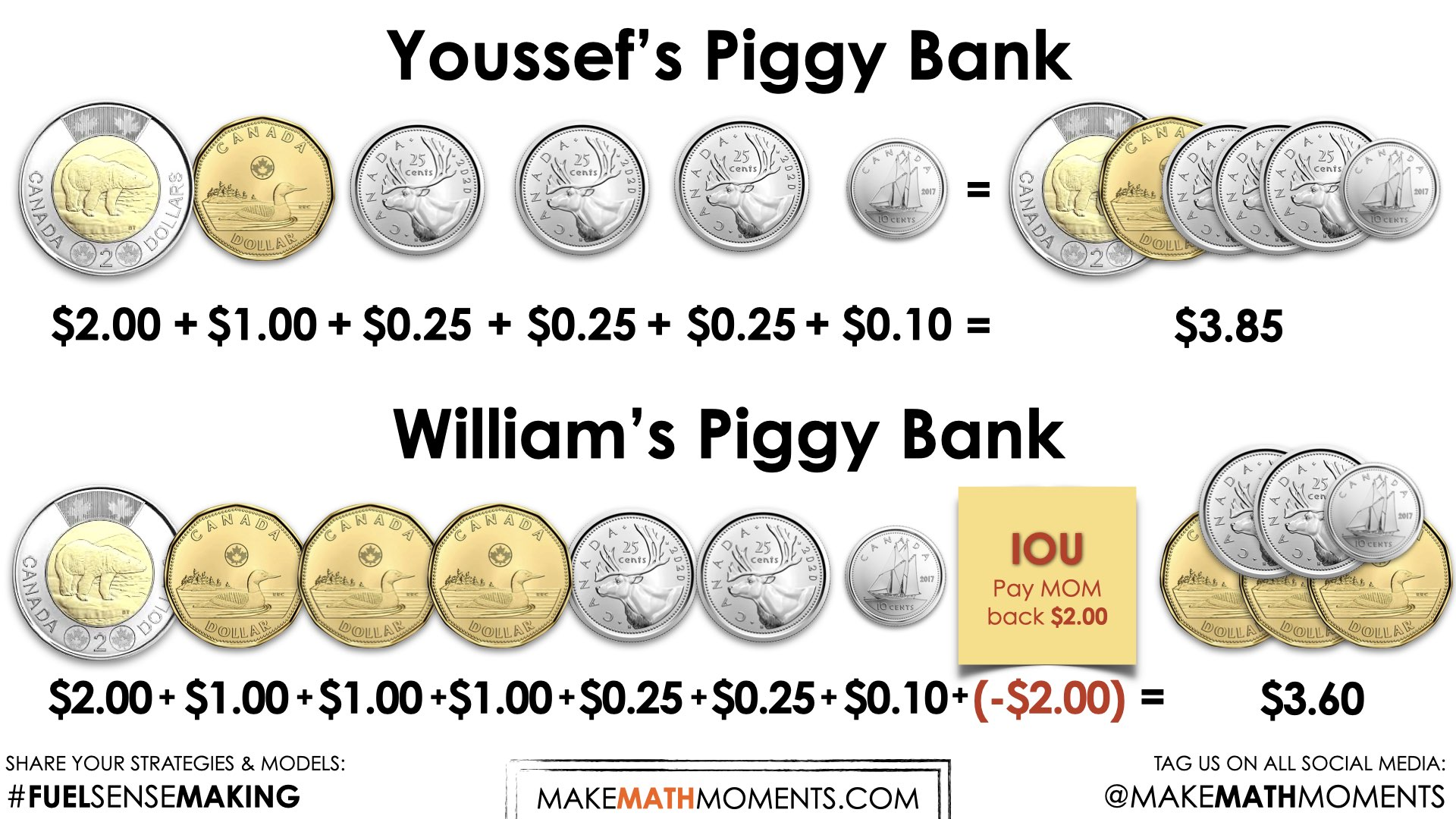 Piggy Bank Revisited [Day 3] - How Much More - 05 - SPARK Estimate Reveal Image CAD.001