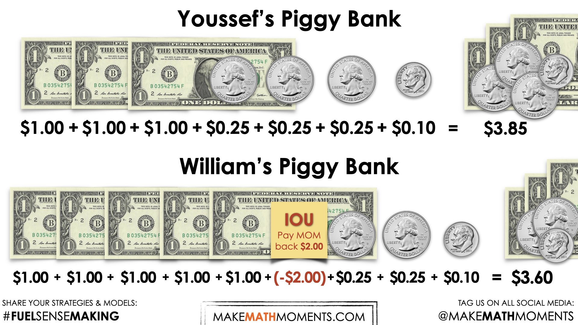 Piggy Bank Revisited [Day 3] - How Much More - 07 - SPARK Estimate Reveal Image USD.001