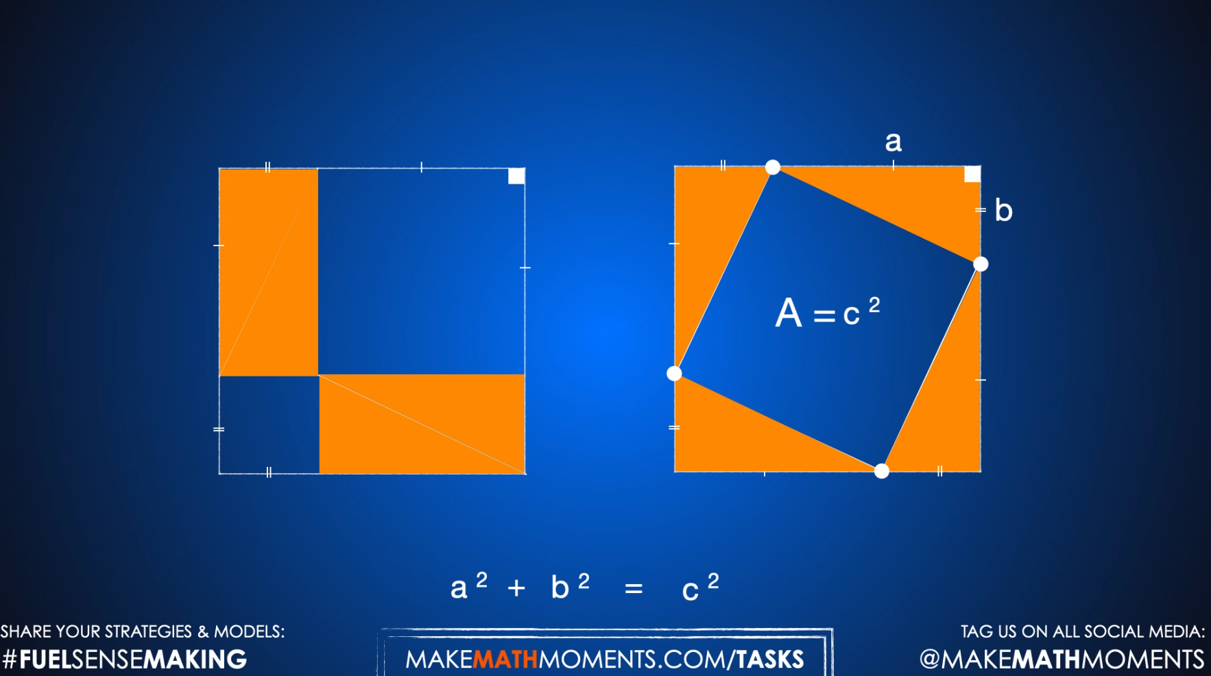 Squares To Triangles [Day 1] - Visual Proof Still